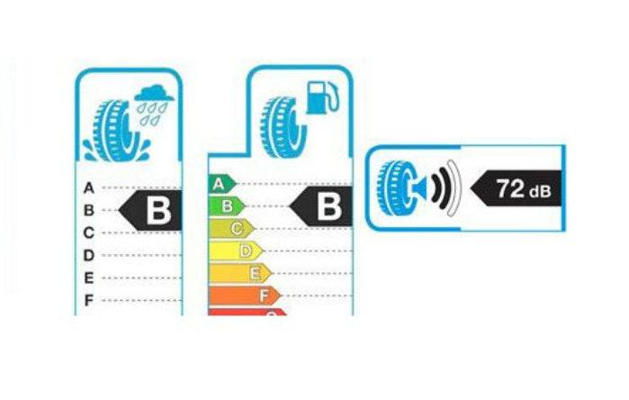 EU's dækmærkningssystem fokuserer på vådvejsgreb, rullemodstand og udvendig støj